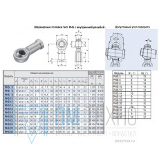 Головка шарнирная PHS14 d 14,0х19,0х 74мм с внутренней резьбой М 14х2,0